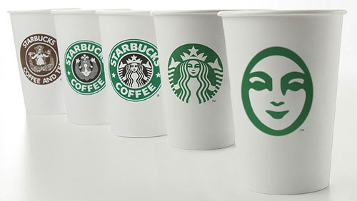 Logical Evolution of Starbucks Logo